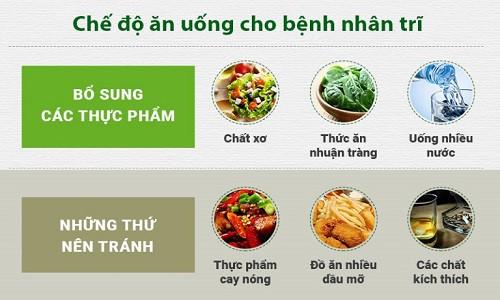 Chế độ ăn uống cho bệnh nhân trĩ