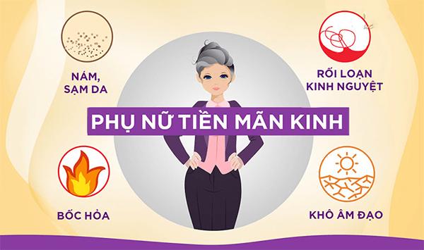 Dấu hiệu của phụ nữ tiền mãn kinh