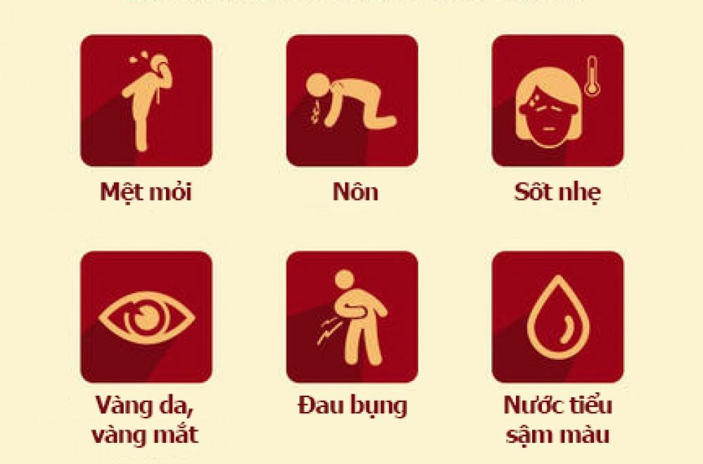 Một số triệu chứng thường gặp