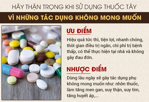 Thận trọng sử dụng thuốc tây y với nhiều tác dụng phụ